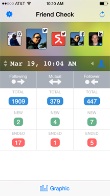 Friend Check Pro - the ultimate social network manager for